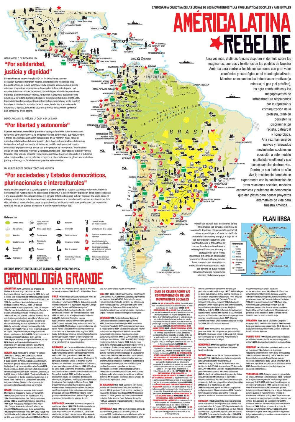 Mapeo colectivo América Latina Rebelde (fuente: http://www.iconoclasistas.net)